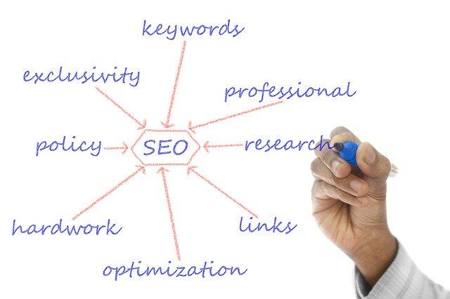 Apa Itu Search Engine Optimization