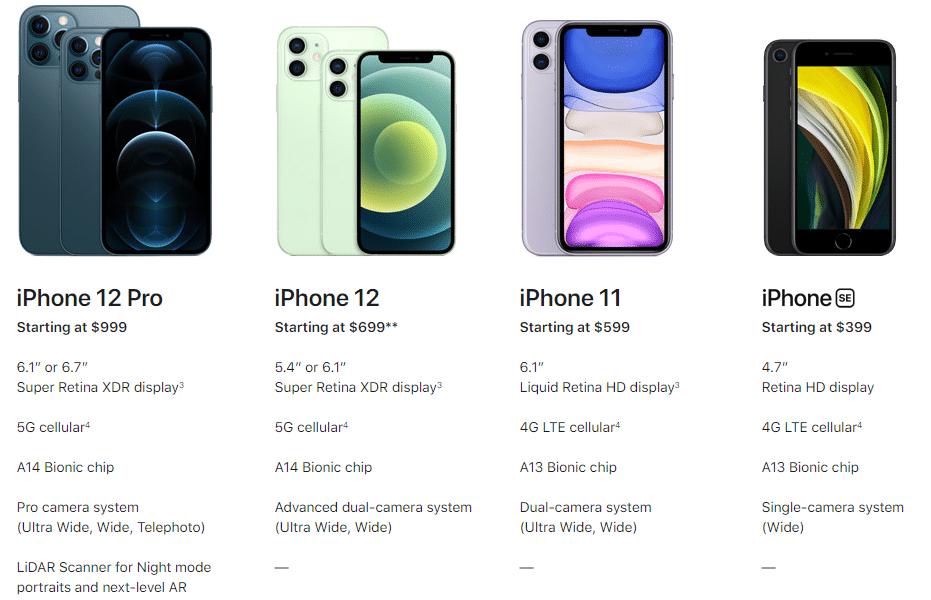 jenis jenis garansi iphone