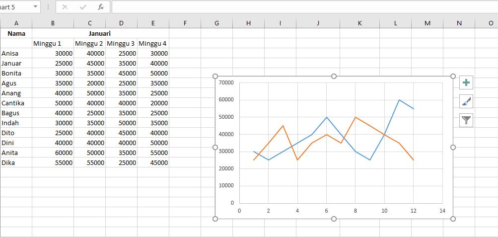 28. Cara Membuat Grafik Excel