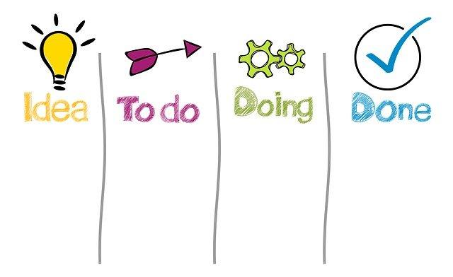 Komponen Penting Dalam Perencanaan Sebuah Bisnis
