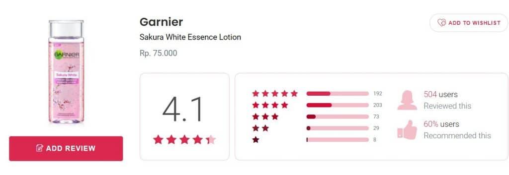 Garnier Sakura White Radiance Essence Lotion